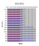 6TB Toshiba RAID-1 DIO DCE SA 128k Xeon 5.x driver.png